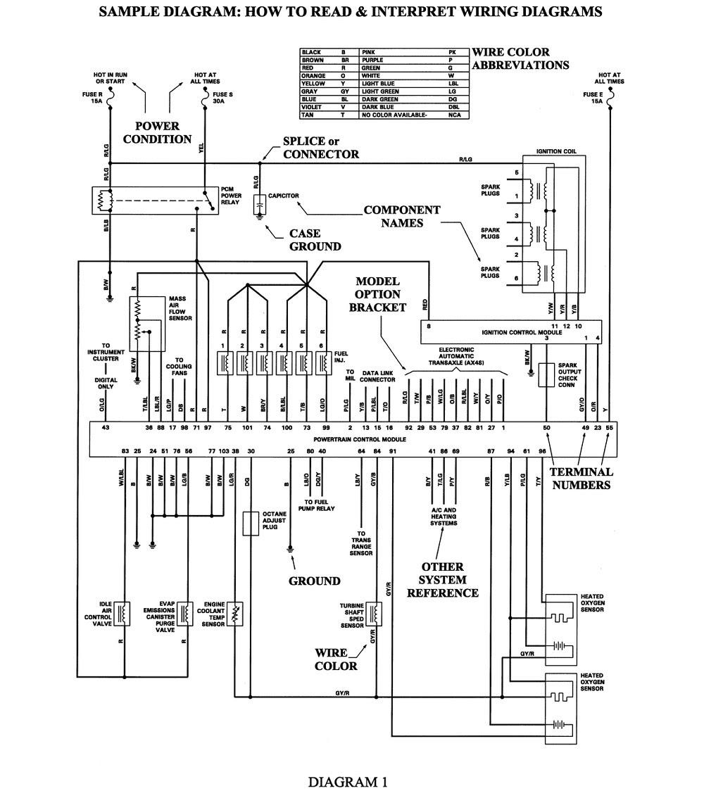 Pontiac Montana Stereo Wiring Diagram