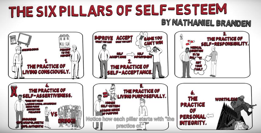 Risultati immagini per six pillars of self esteem