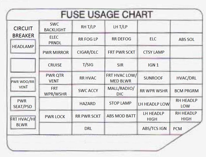 Pontiac Trans Sport 1998 Fuse Box Diagram Auto Genius