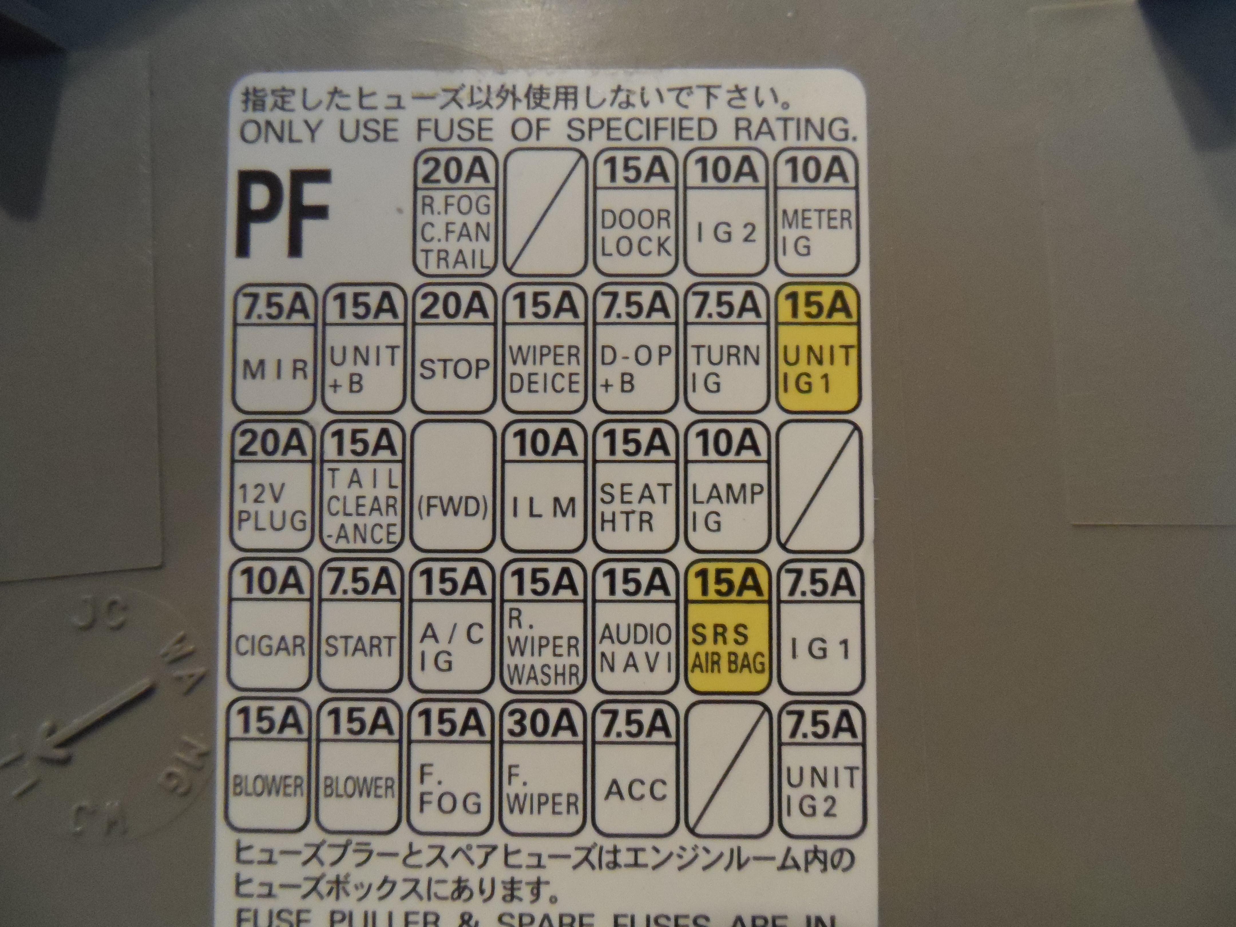 Subaru Impreza Fuse Diagram Wiring Diagram Assembly Assembly Cfcarsnoleggio It