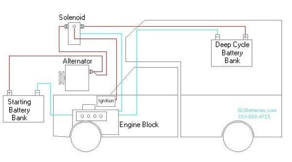 Sure Power Battery Isolator Wiring Diagram