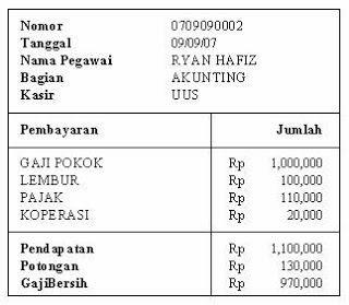 Contoh Slip Gaji Karyawan Toko - DARLINGIRDINA