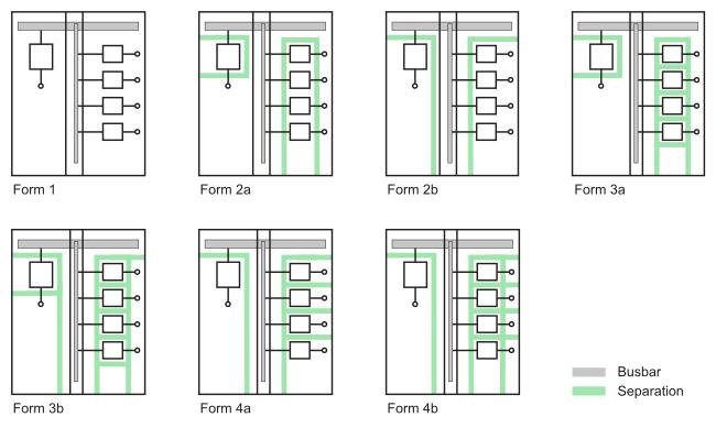Wiring Diagram Switchboard Circuit