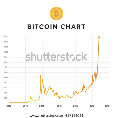buy bitcoin debit card usa