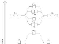 Li 2 Molecular Orbital Diagram