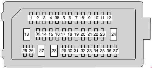 11 17 Toyota Camry Xv50 Fuse Diagram
