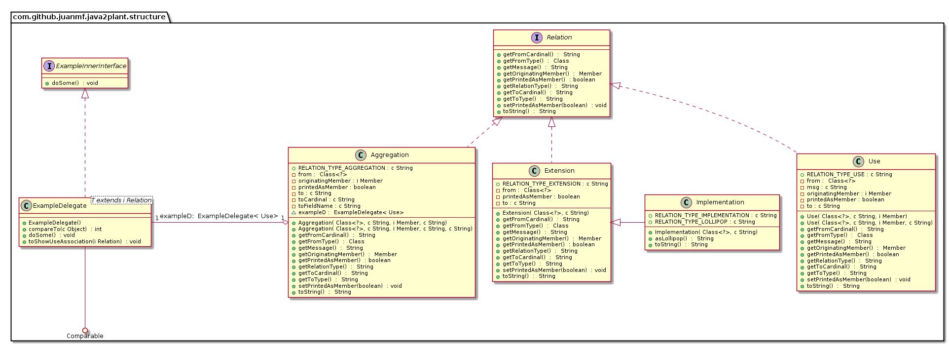 Wiring Diagram  31 Java Sequence Diagram Generator