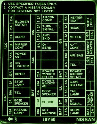 1990 Ford Fuse Box Diagram Box Wiring Diagram