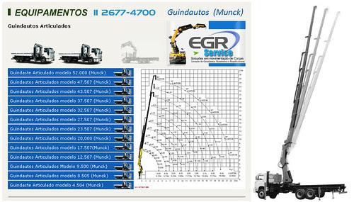 EGR LOC.DE GUINDAUTOS MUNCK+OP.