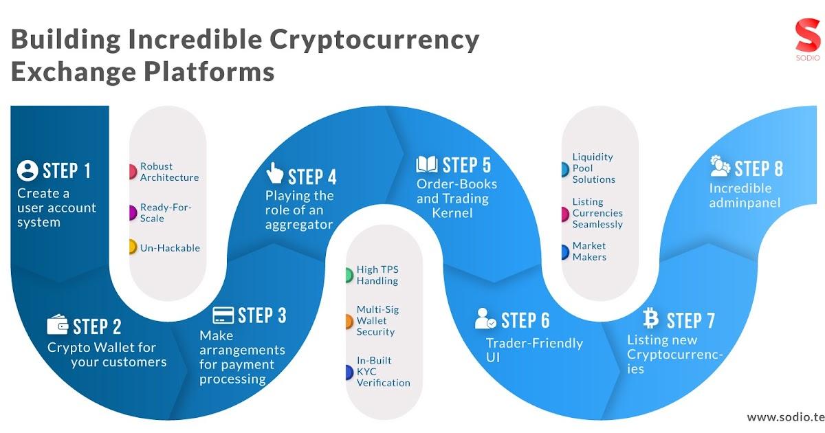 how to make 1 bitcoin