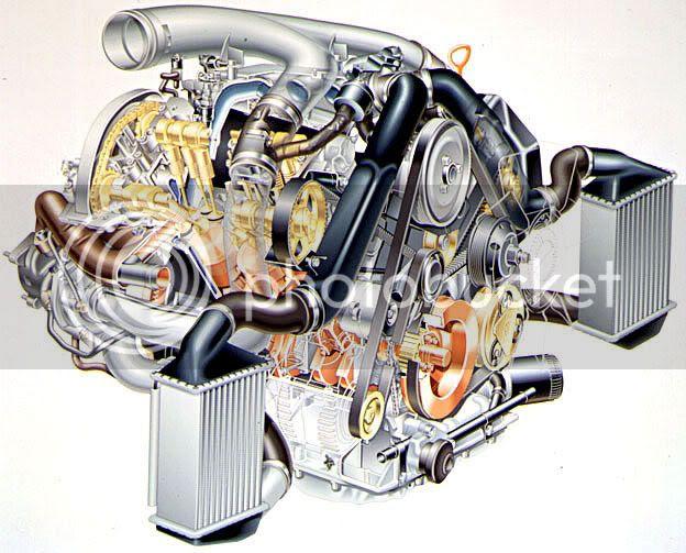 Audi 27 Biturbo Engine Reliability