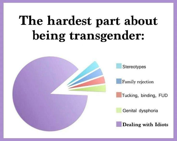 The hardest part about being transgender