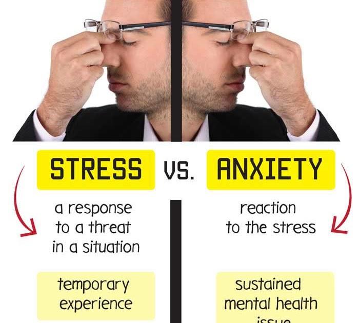 Brain Fog Anxiety And Depression - Etuttor