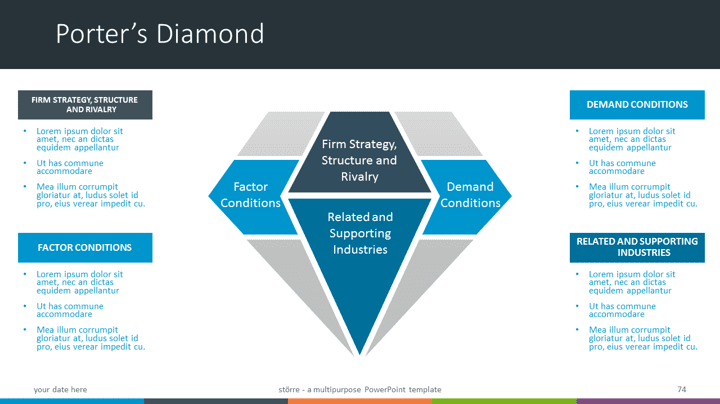 074 PowerPoint Porter Diamond