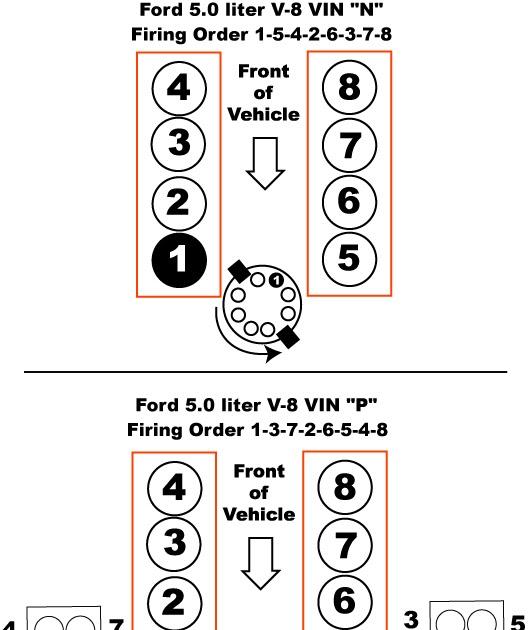 Ford 5 0 Spark Plug Wiring Diagram