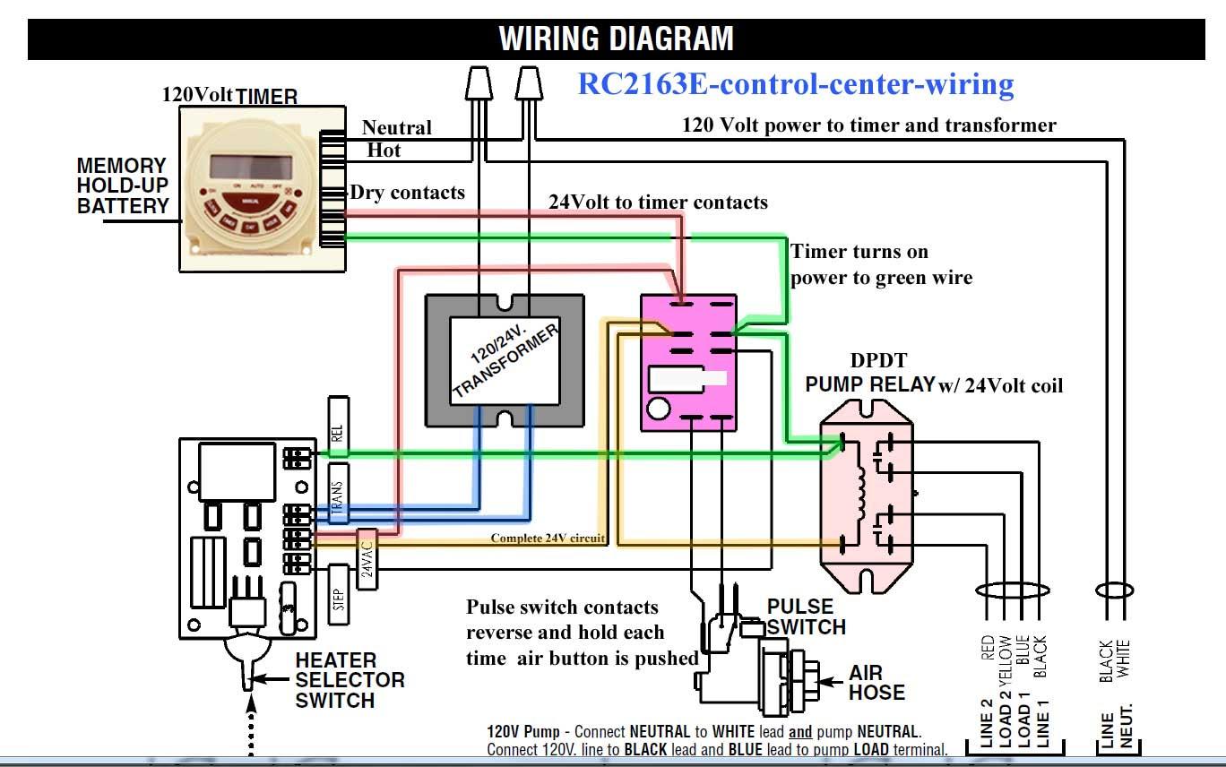 Intermatic Digital Control Centers Parts Manuals