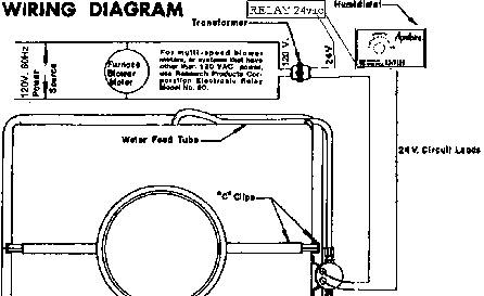 basic electrical wiring wiring diagram boiler. Black Bedroom Furniture Sets. Home Design Ideas