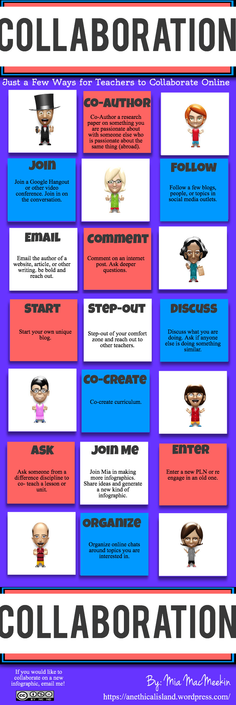 Collaborative Teaching Checklist ~ Ways for teachers to collaborate online educational
