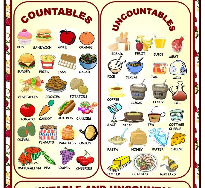 Countable And Uncountable Nouns Worksheets Doc on examples exercises, clip art, worksheets grade 5, cake chicken, worksheet for kids, exercises intermediate, food drinks exercise, for grade 2,