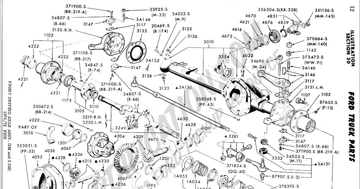 31 Ford F250 Rear Axle Diagram
