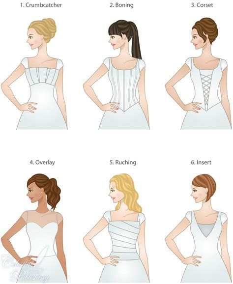 Wedding Dress Bodice Selection: Fit and Cut ? LDS Wedding