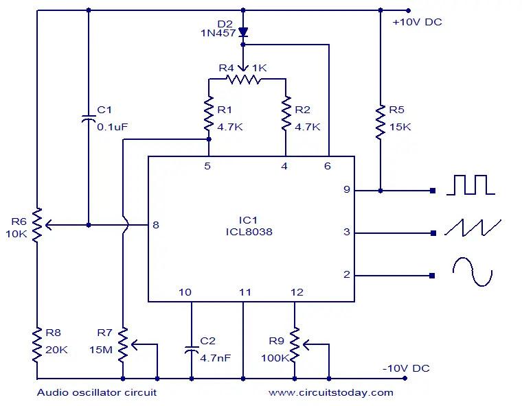 audio waveform generator