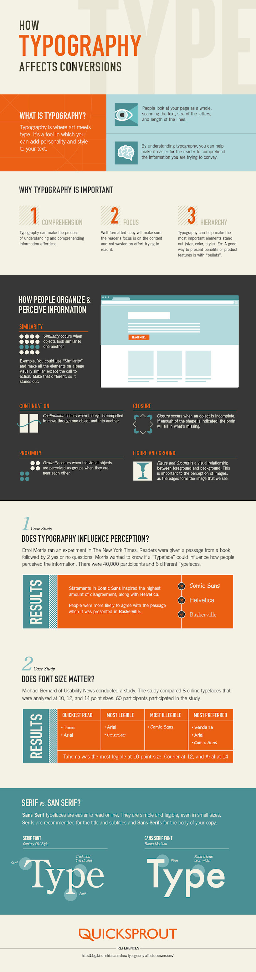 Infographic: How Typography Affects Conversions