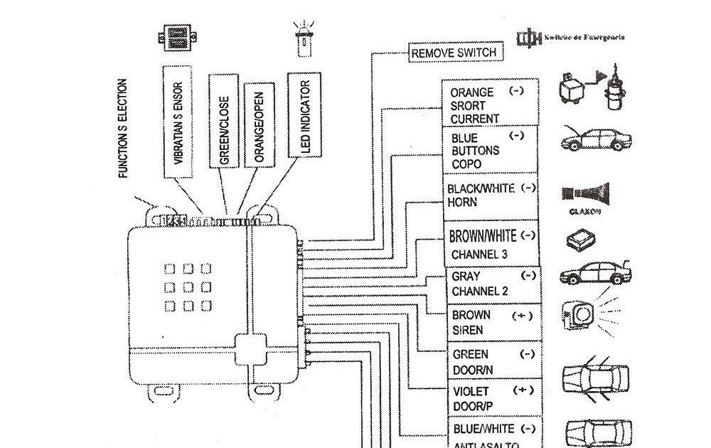 Universal Car Wiring Diagram