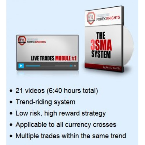[Download] Hector Forex Trading Complete Course | blogger.com | Master Trading Academy