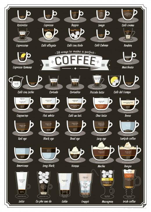 38 напитков с кофе