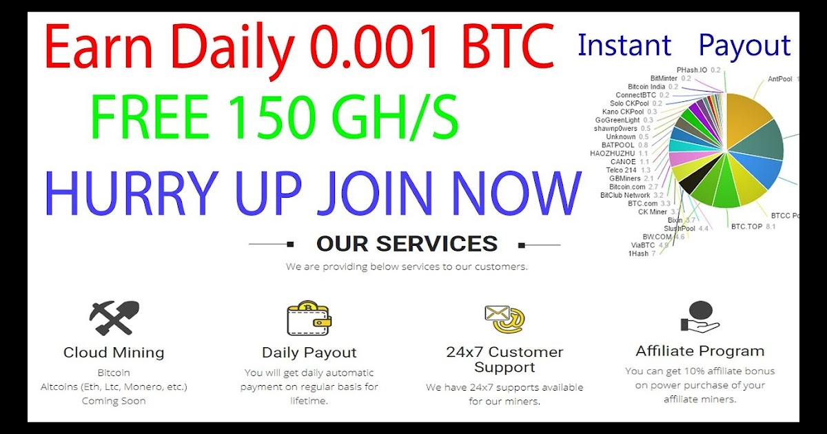 bitcoin mining daily payout