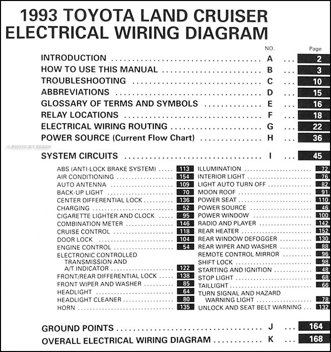 Diagram 1978 Toyota Land Cruiser Wiring Diagram Full Version Hd Quality Wiring Diagram Lodi Diagram Kuteportal Fr
