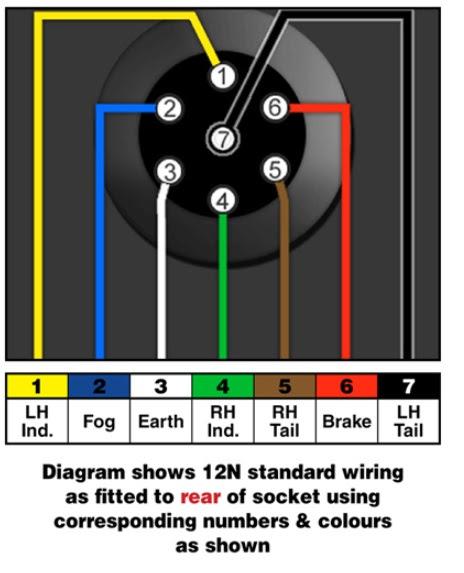 Caravan Electrics Wiring Diagram