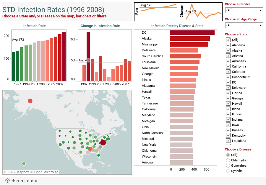 STD Infection Rates (1996-2008) Choose a State and/or Disease on the map, bar chart or filters