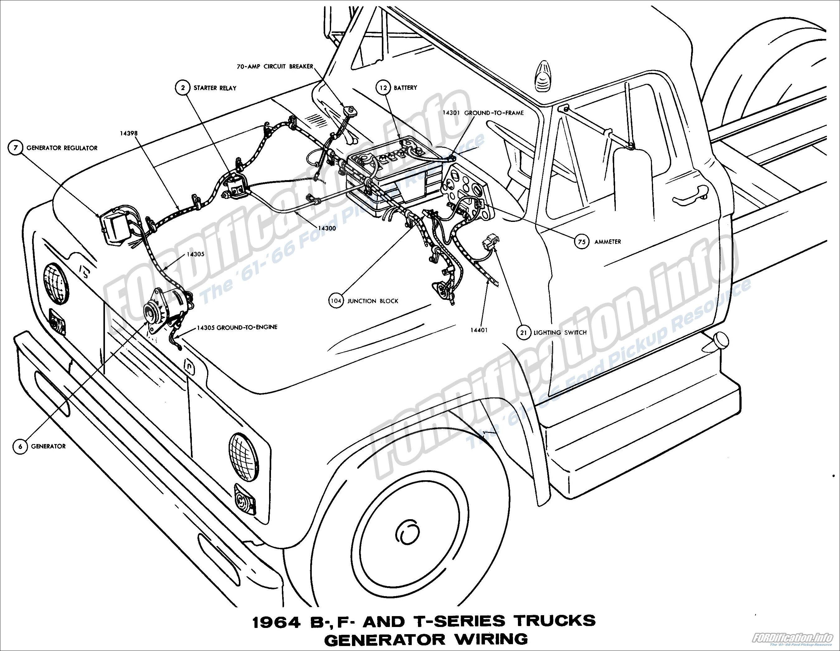 Ford 8n Generator Wiring Diagram