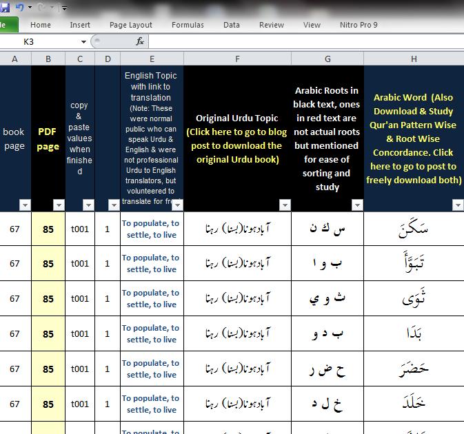 Muat Turun Al Quran English Translation English Grammar Book