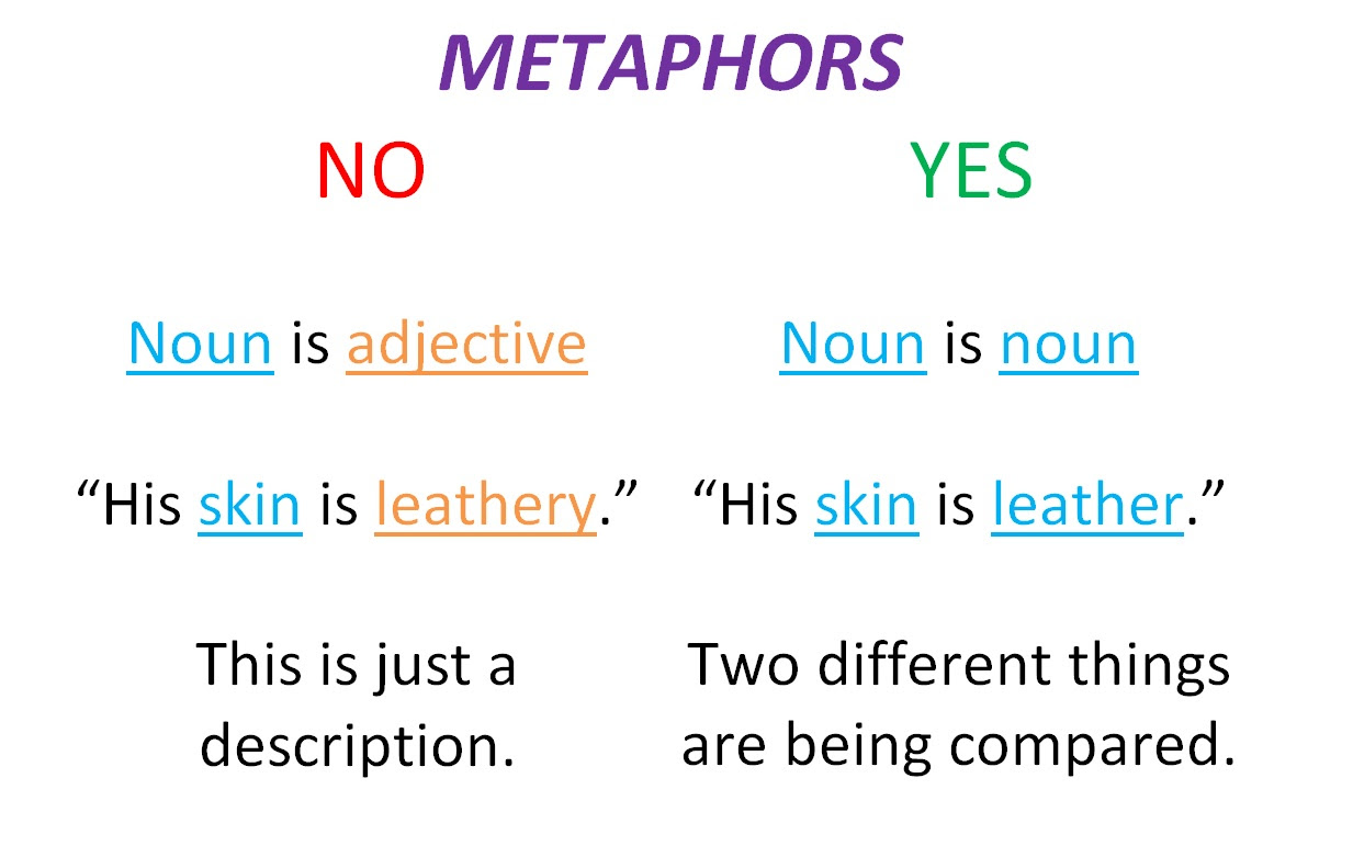 57 Define Metaphor Give Two Example Metaphor Example Define Give Two
