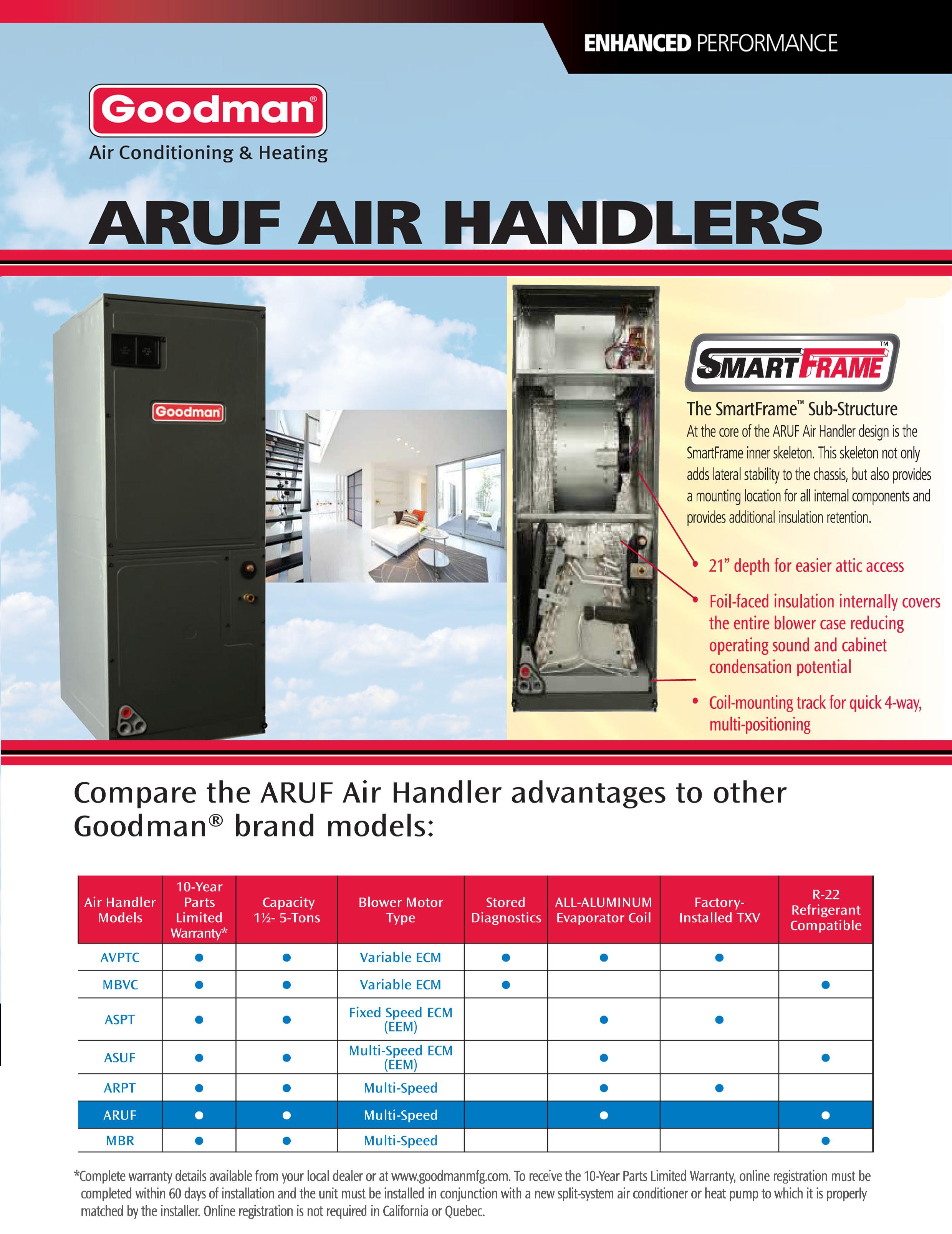 32 Goodman Aruf Air Handler Wiring Diagram