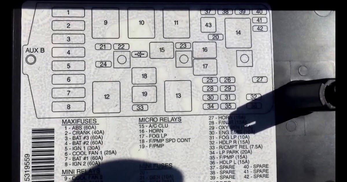 2005 Pontiac Grand Am Fuse Box Map