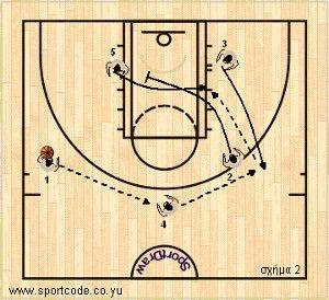 euroleague2010_11_siena_box_01b