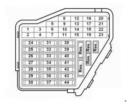Volkswagen Bora 1999 2006 Fuse Box Diagram Auto Genius