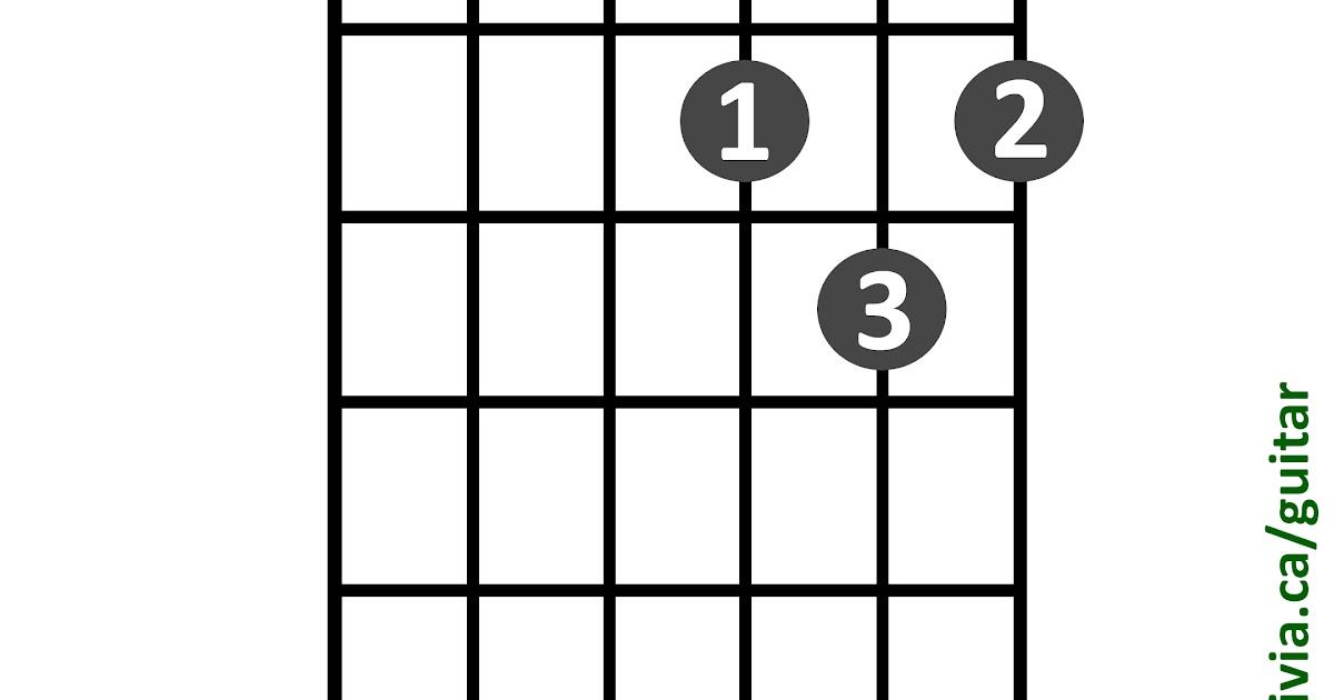 Soporific Airs (DJ Bolivia): Guitar For Beginners Course