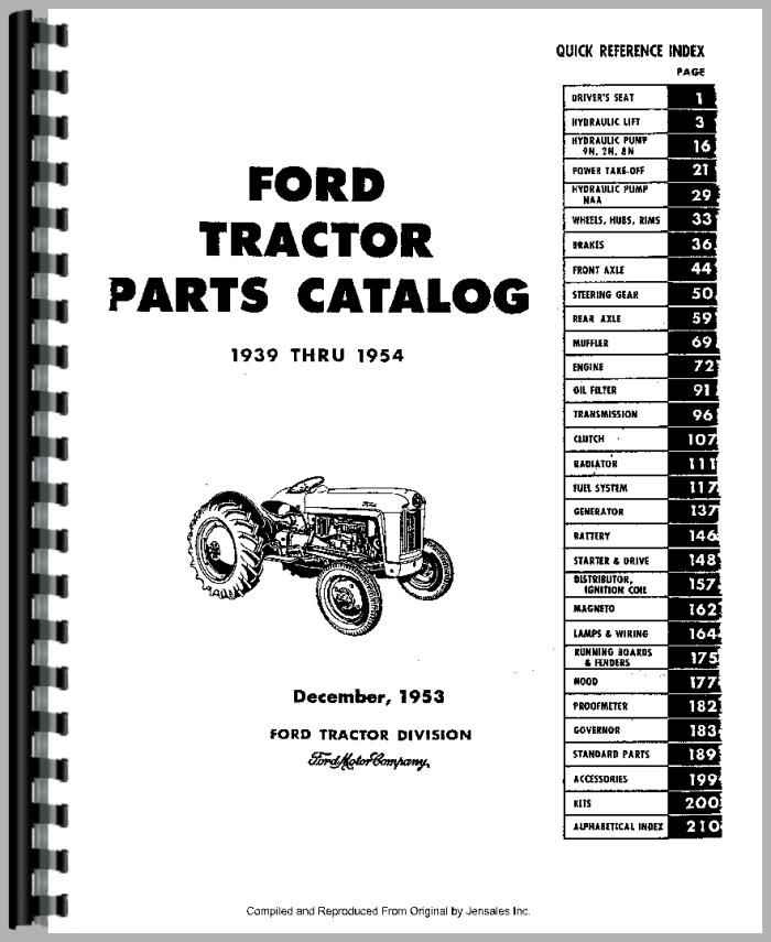 Ford 8n Tractor Wiring Harness Diagram Wiring Diagram Academic Academic Lastanzadeltempo It