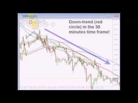 Download market trader etrade sony vegas pro 12 free