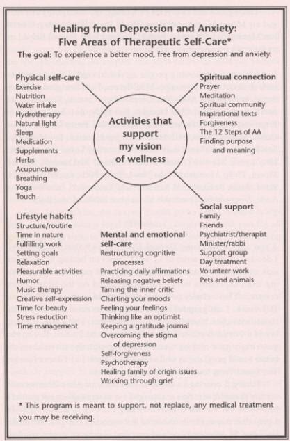 A Five-Part Holistic Self-Care Program