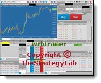 TheStrategyLab Review Broker Trade Execution Platform