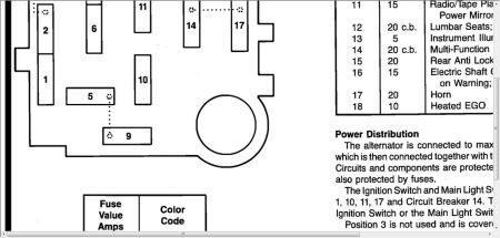 1993 ford bronco fuse diagram image 2
