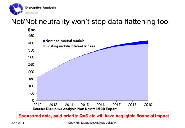 Net/Not neutrality won't stop data flattening too Copyright Disruptive Analysis Ltd 2014June 2014 Sponsored data, paid-pri...
