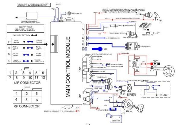 2008 Jeep Patriot Wiring Diagram