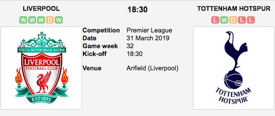 Liverpool v. Tottenham Hotspur - Premier League Preview & Tips